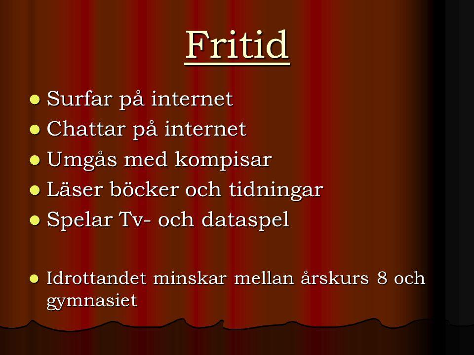 Fritid  Surfar på internet  Chattar på internet  Umgås med kompisar  Läser böcker och tidningar  Spelar Tv- och dataspel  Idrottandet minskar me