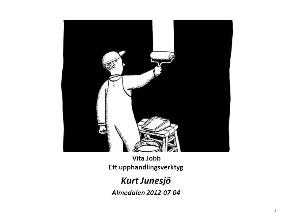 Vita Jobb Ett upphandlingsverktyg Kurt Junesjö Almedalen 2012-07-04 1