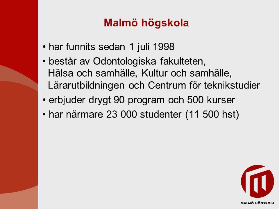 Malmö högskola • har funnits sedan 1 juli 1998 • består av Odontologiska fakulteten, Hälsa och samhälle, Kultur och samhälle, Lärarutbildningen och Ce