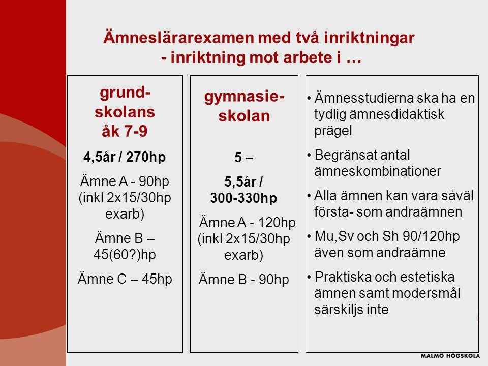 Ämneslärarexamen med två inriktningar - inriktning mot arbete i … grund- skolans åk 7-9 4,5år / 270hp Ämne A - 90hp (inkl 2x15/30hp exarb) Ämne B – 45
