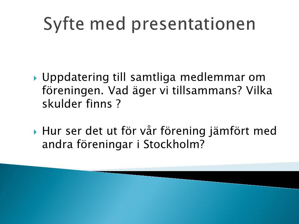 Syfte med presentationen  Uppdatering till samtliga medlemmar om föreningen.