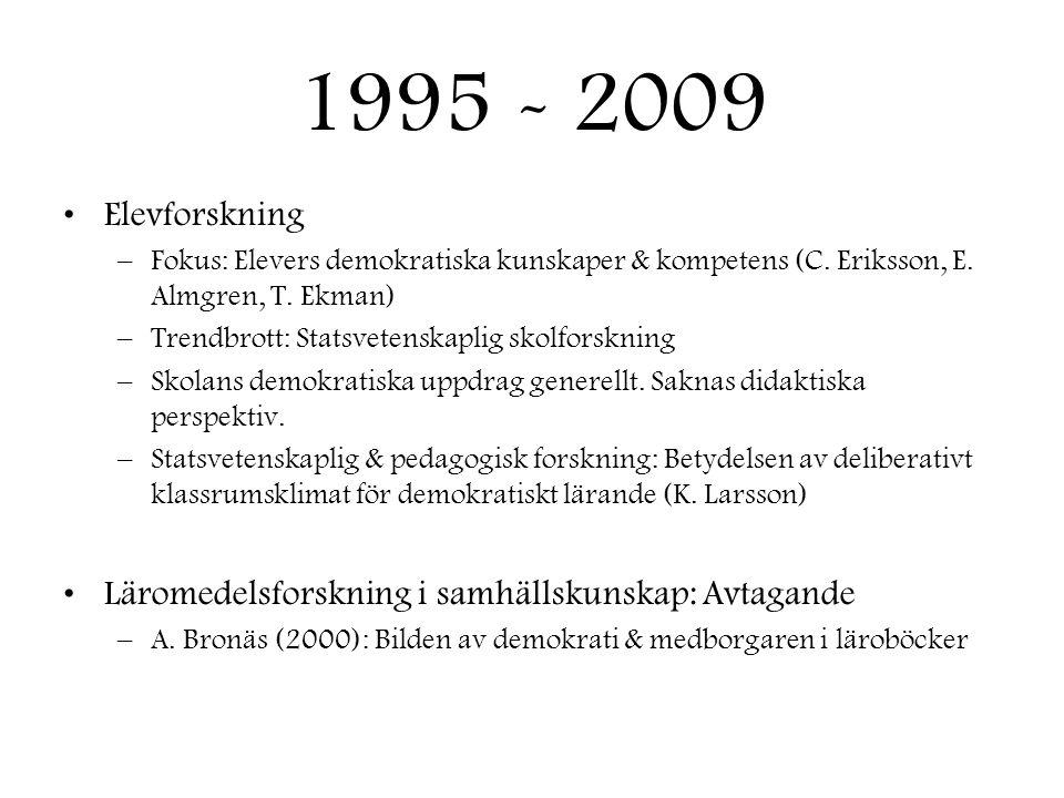 1995 - 2009 •Elevforskning –Fokus: Elevers demokratiska kunskaper & kompetens (C. Eriksson, E. Almgren, T. Ekman) –Trendbrott: Statsvetenskaplig skolf