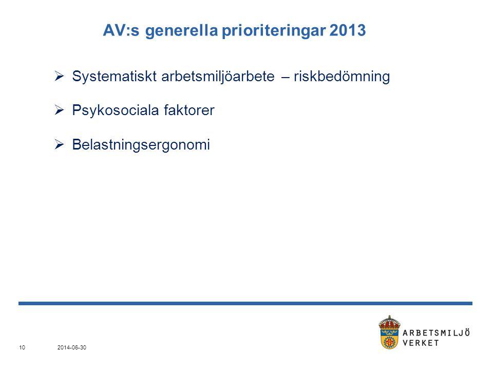 2014-06-30 10 AV:s generella prioriteringar 2013  Systematiskt arbetsmiljöarbete – riskbedömning  Psykosociala faktorer  Belastningsergonomi