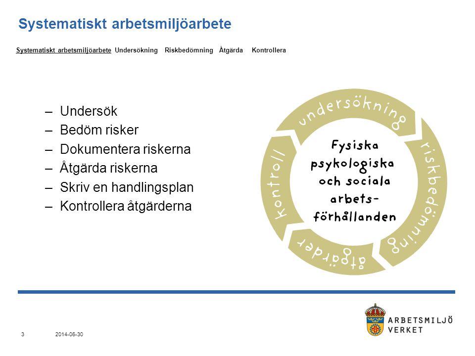 2014-06-30 3 Systematiskt arbetsmiljöarbete –Undersök –Bedöm risker –Dokumentera riskerna –Åtgärda riskerna –Skriv en handlingsplan –Kontrollera åtgärderna UndersökningRiskbedömningÅtgärdaKontrolleraSystematiskt arbetsmiljöarbete