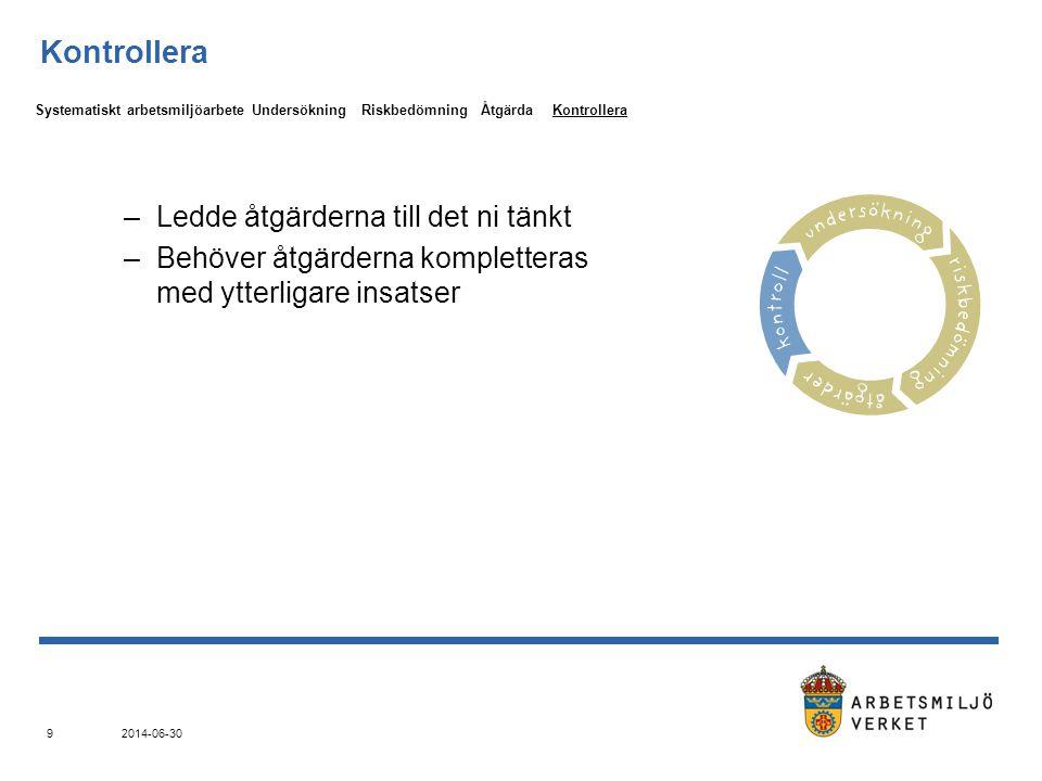 2014-06-30 9 Kontrollera –Ledde åtgärderna till det ni tänkt –Behöver åtgärderna kompletteras med ytterligare insatser UndersökningRiskbedömningÅtgärdaKontrolleraSystematiskt arbetsmiljöarbete