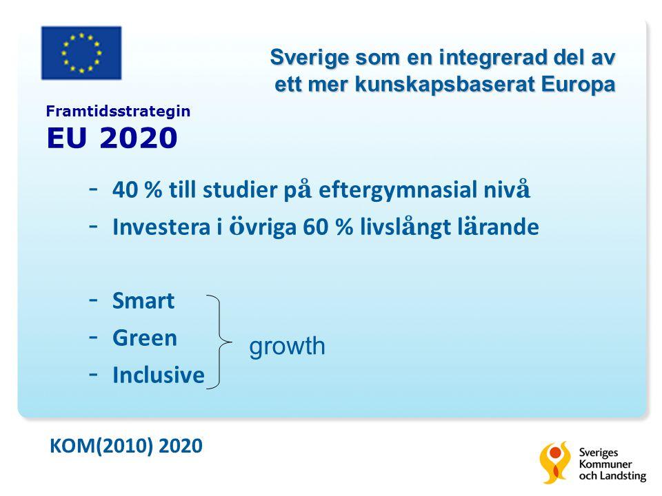 Framtidsstrategin EU 2020 - 40 % till studier p å eftergymnasial niv å - Investera i ö vriga 60 % livsl å ngt l ä rande - Smart - Green - Inclusive growth Sverige som en integrerad del av ett mer kunskapsbaserat Europa KOM(2010) 2020