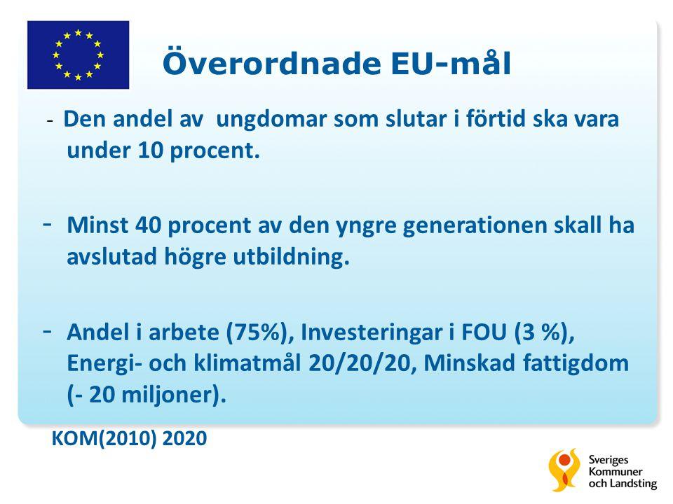 Överordnade EU-mål - Den andel av ungdomar som slutar i förtid ska vara under 10 procent.