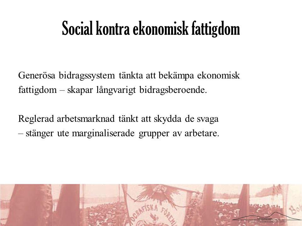 Social kontra ekonomisk fattigdom Generösa bidragssystem tänkta att bekämpa ekonomisk fattigdom – skapar långvarigt bidragsberoende. Reglerad arbetsma