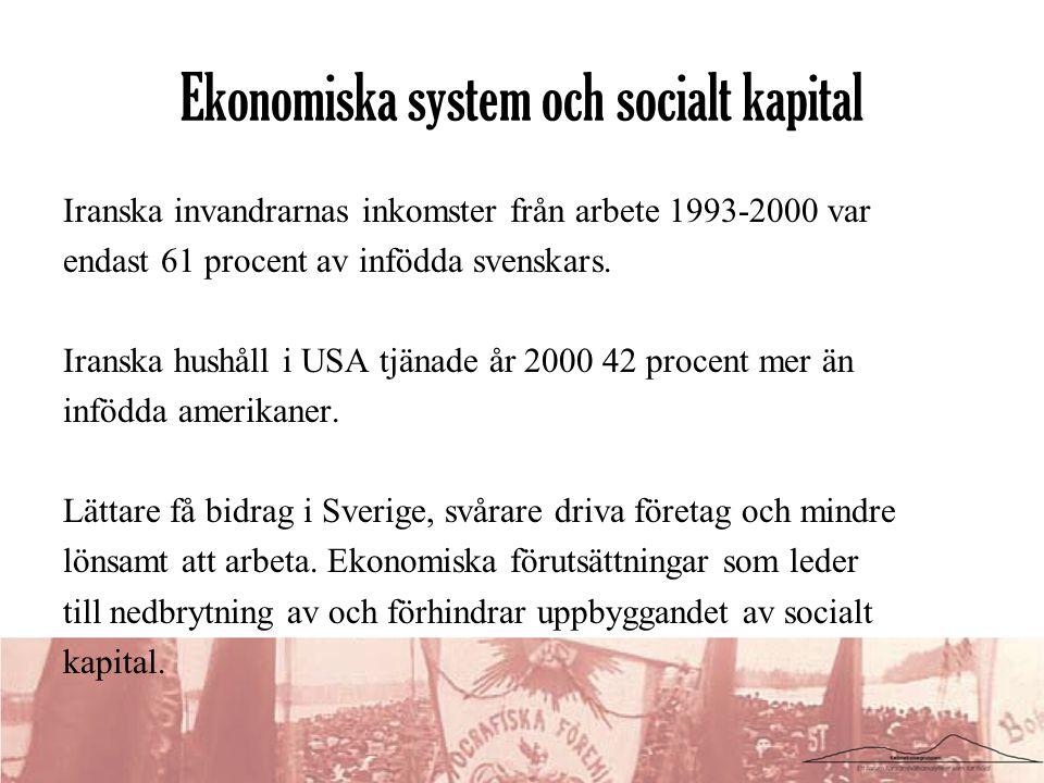 Ekonomiska system och socialt kapital Iranska invandrarnas inkomster från arbete 1993-2000 var endast 61 procent av infödda svenskars. Iranska hushåll