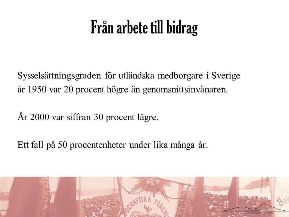 Från arbete till bidrag Sysselsättningsgraden för utländska medborgare i Sverige år 1950 var 20 procent högre än genomsnittsinvånaren. År 2000 var sif