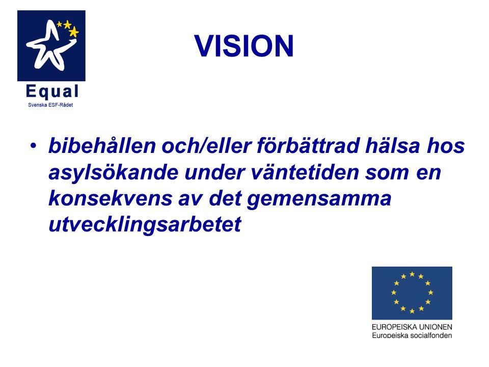 VISION •bibehållen och/eller förbättrad hälsa hos asylsökande under väntetiden som en konsekvens av det gemensamma utvecklingsarbetet