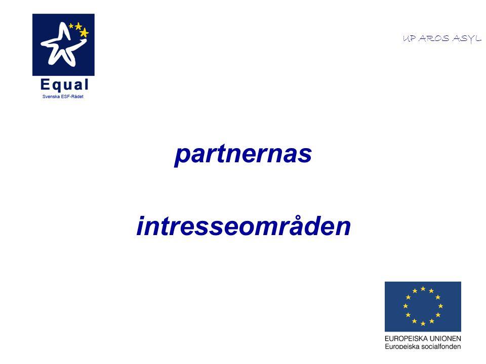 partnernas intresseområden UP AROS ASYL