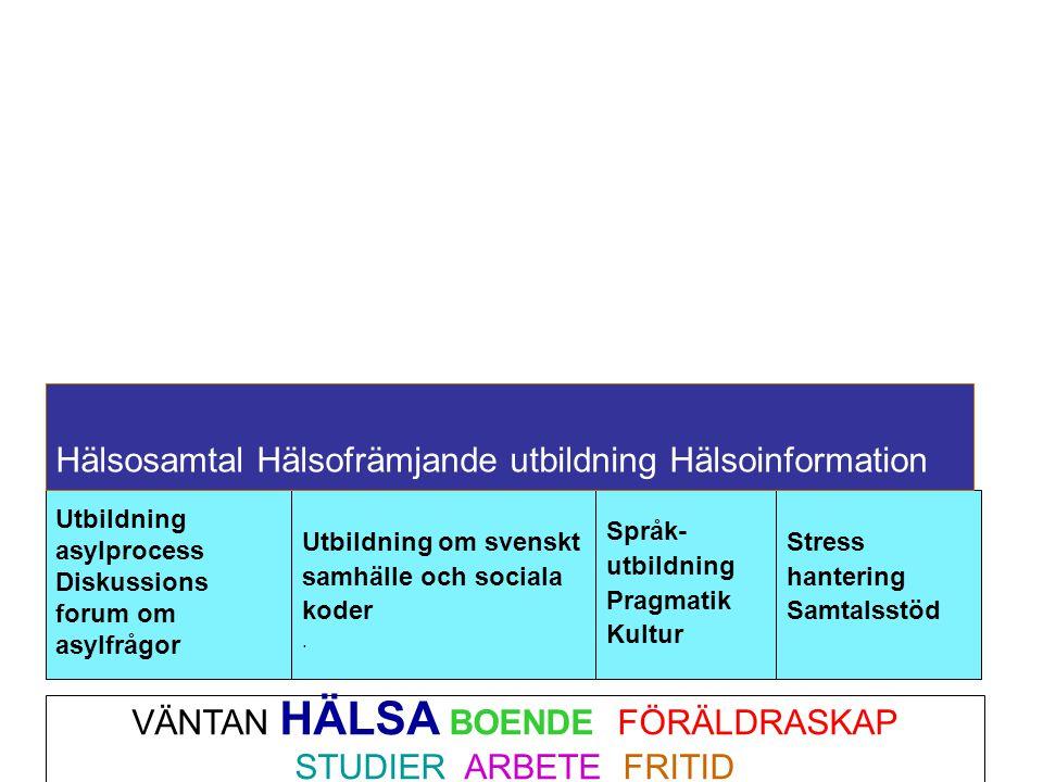 VÄNTAN HÄLSA BOENDE FÖRÄLDRASKAP STUDIER ARBETE FRITID Utbildning asylprocess Diskussions forum om asylfrågor Utbildning om svenskt samhälle och socia