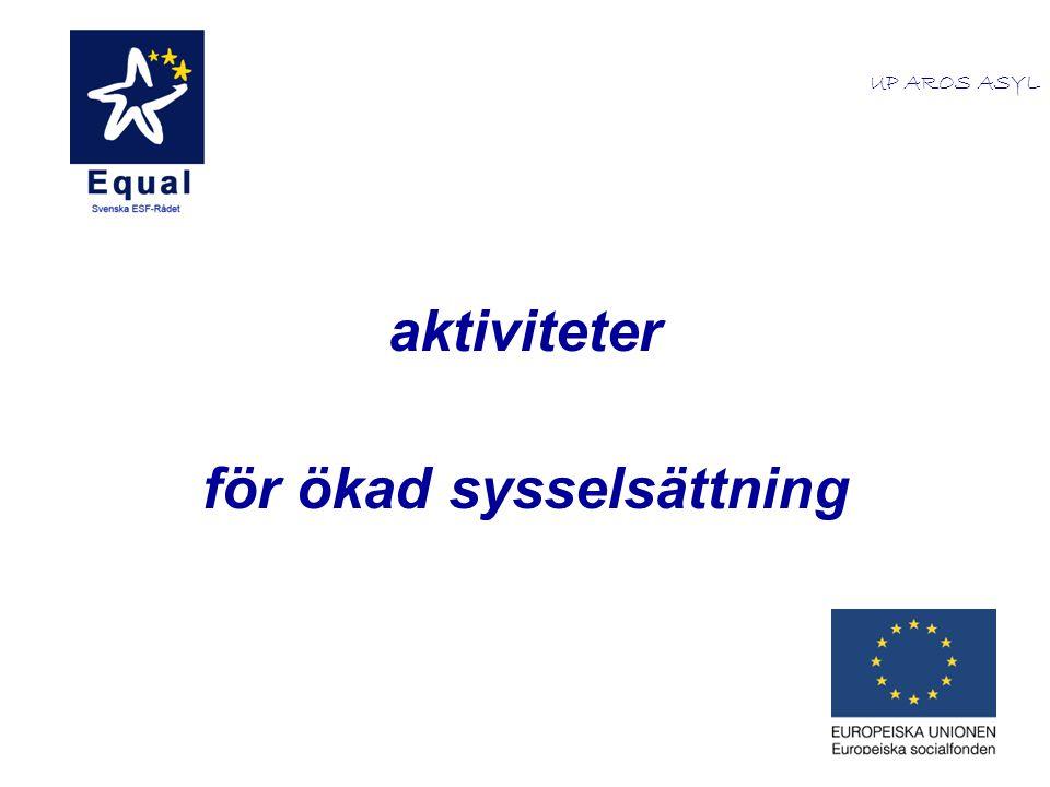aktiviteter för ökad sysselsättning UP AROS ASYL