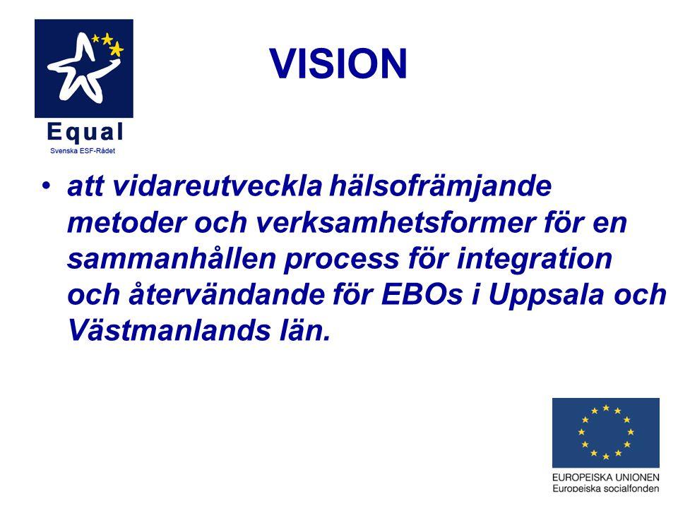 VISION •att vidareutveckla hälsofrämjande metoder och verksamhetsformer för en sammanhållen process för integration och återvändande för EBOs i Uppsal