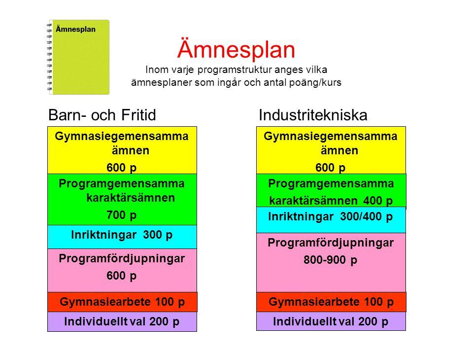 Ämnesplan Inom varje programstruktur anges vilka ämnesplaner som ingår och antal poäng/kurs Gymnasiegemensamma ämnen 600 p Programgemensamma karaktärs