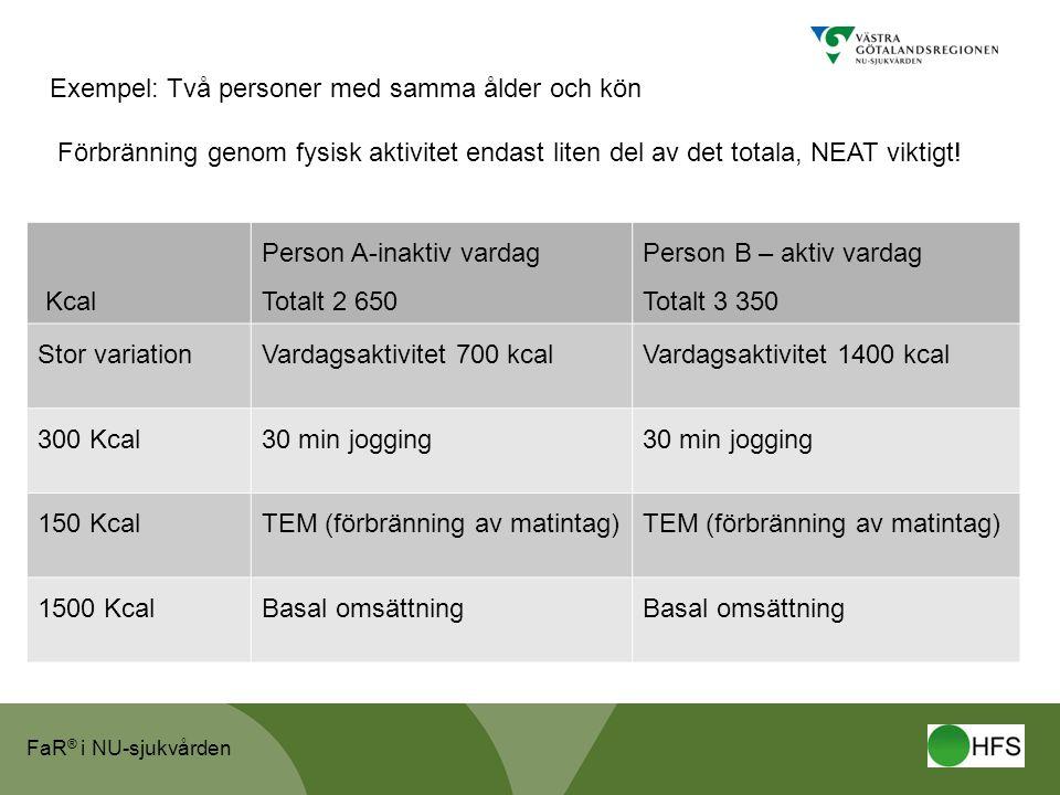 FaR ® i NU-sjukvården Exempel: Två personer med samma ålder och kön Förbränning genom fysisk aktivitet endast liten del av det totala, NEAT viktigt! K