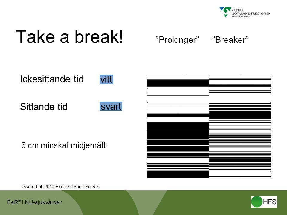 "FaR ® i NU-sjukvården Take a break! ""Prolonger""""Breaker"" Ickesittande tid Sittande tid vitt svart 6 cm minskat midjemått Owen et al. 2010 Exercise Spo"