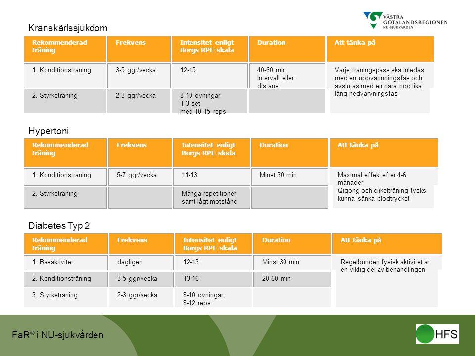 FaR ® i NU-sjukvården Regelbunden fysisk aktivitet är en viktig del av behandlingen 3. Styrketräning2-3 ggr/vecka8-10 övningar, 8-12 reps Rekommendera