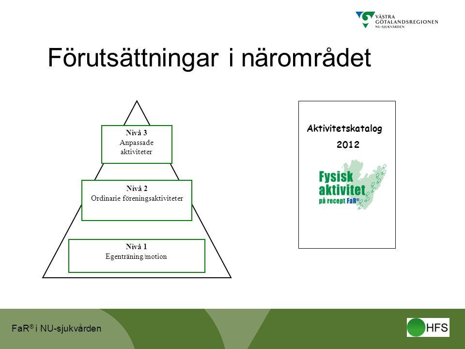 FaR ® i NU-sjukvården Förutsättningar i närområdet Nivå 3 Anpassade aktiviteter Nivå 2 Ordinarie föreningsaktiviteter Nivå 1 Egenträning/motion Aktivi