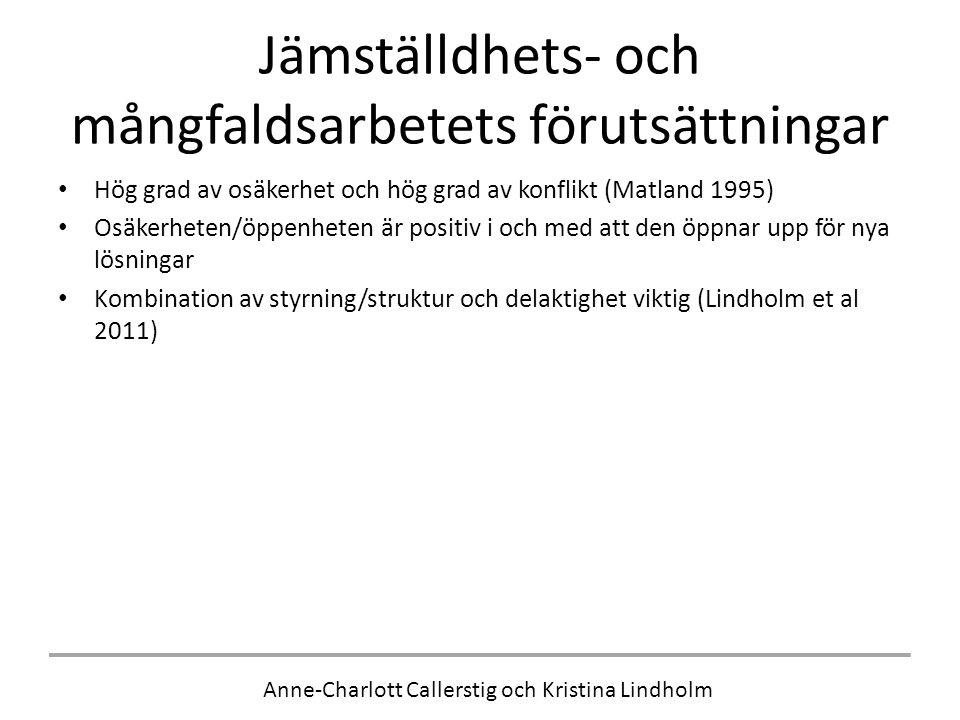 Anne-Charlott Callerstig och Kristina Lindholm Jämställdhets- och mångfaldsarbetets förutsättningar • Hög grad av osäkerhet och hög grad av konflikt (Matland 1995) • Osäkerheten/öppenheten är positiv i och med att den öppnar upp för nya lösningar • Kombination av styrning/struktur och delaktighet viktig (Lindholm et al 2011)