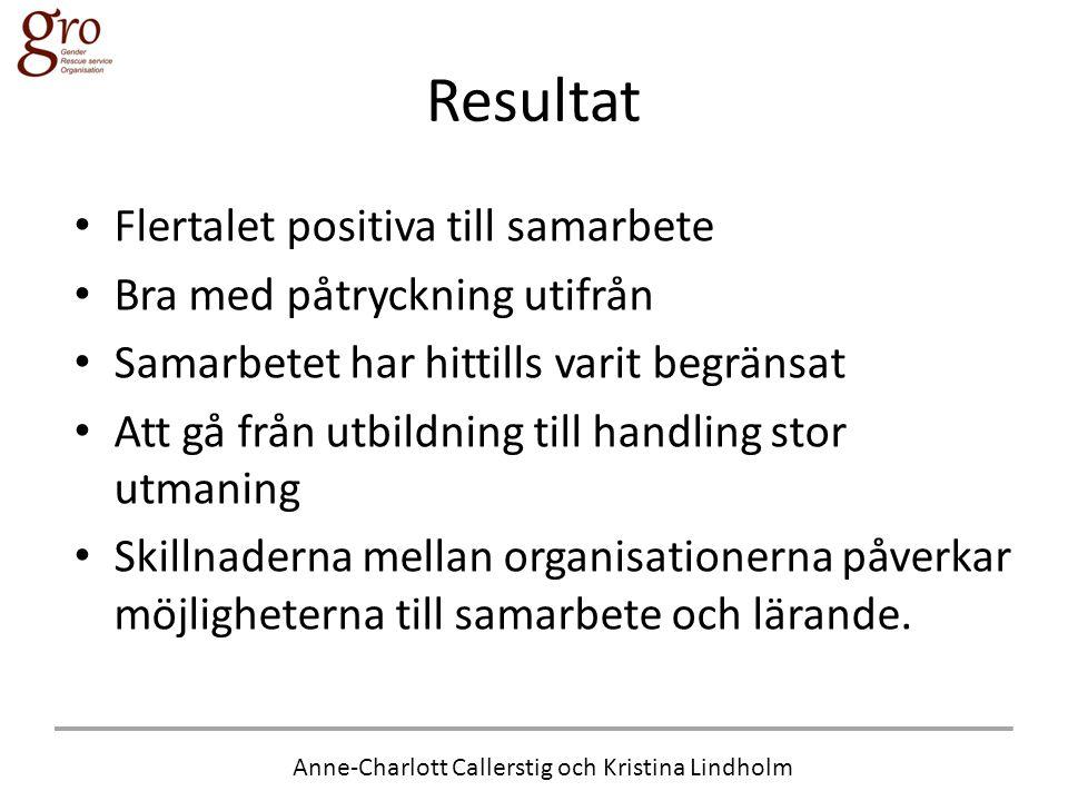 Anne-Charlott Callerstig och Kristina Lindholm Resultat • Flertalet positiva till samarbete • Bra med påtryckning utifrån • Samarbetet har hittills va