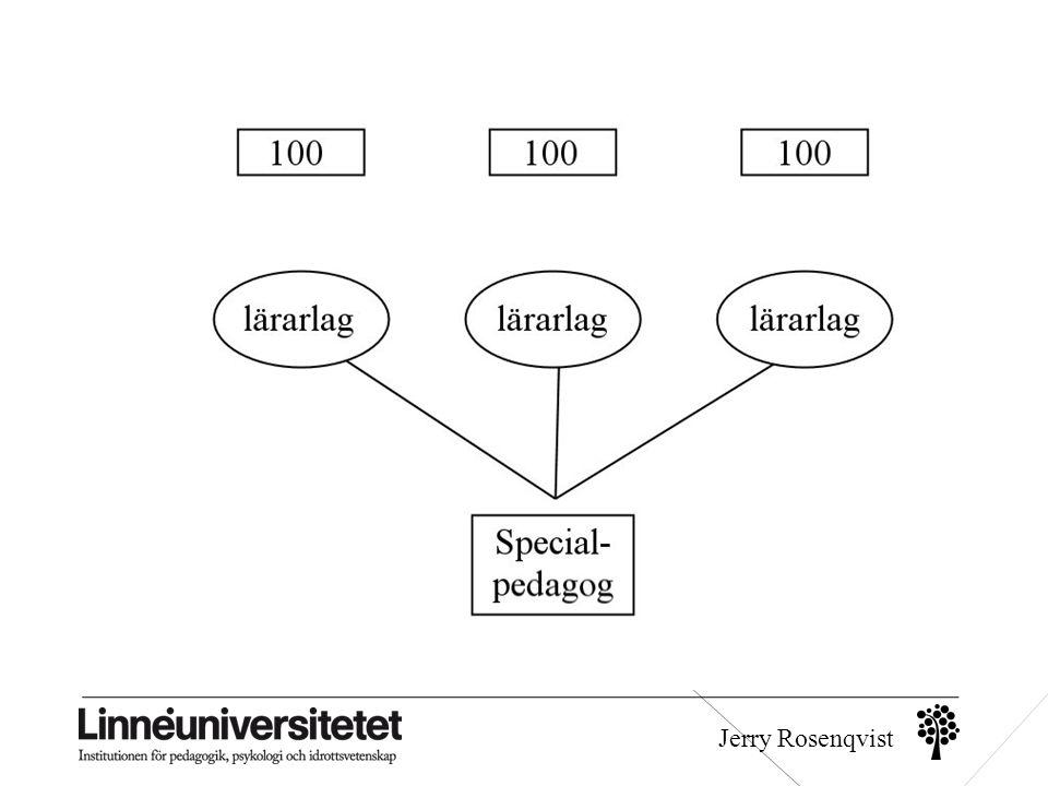 Jerry Rosenqvist