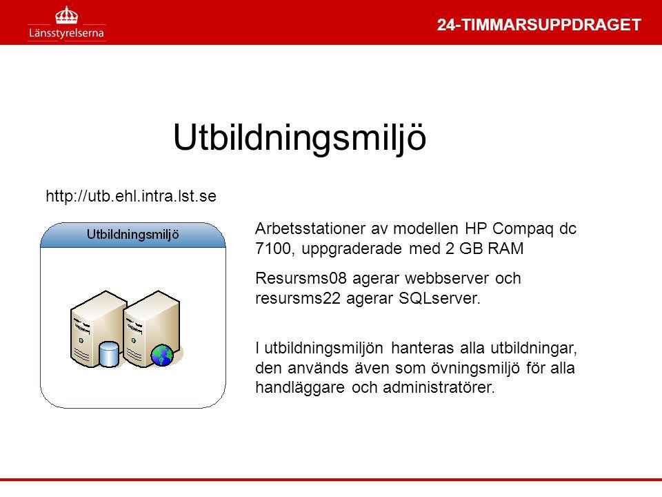 24-TIMMARSUPPDRAGET Arbetsstationer av modellen HP Compaq dc 7100, uppgraderade med 2 GB RAM Resursms08 agerar webbserver och resursms22 agerar SQLser