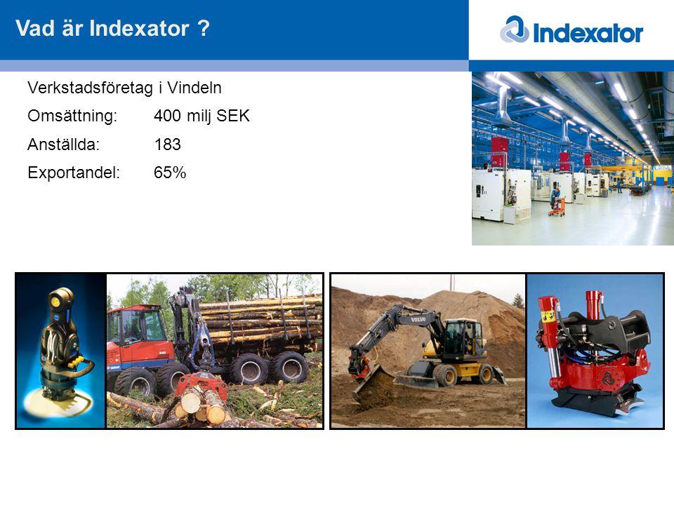 Vad är Indexator ? Verkstadsföretag i Vindeln Omsättning:400 milj SEK Anställda:183 Exportandel:65%