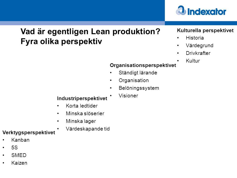 Vad är egentligen Lean produktion? Fyra olika perspektiv Industriperspektivet •Korta ledtider •Minska slöserier •Minska lager •Värdeskapande tid Verkt
