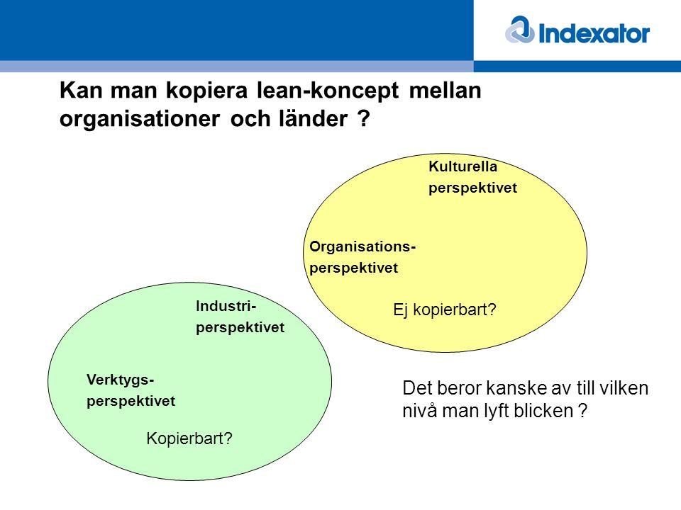 Kopierbart? Ej kopierbart? Kan man kopiera lean-koncept mellan organisationer och länder ? Industri- perspektivet Verktygs- perspektivet Organisations