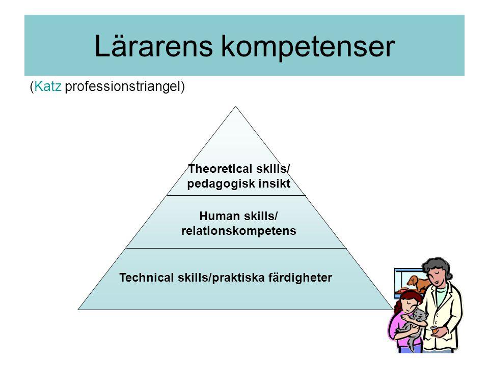 Lärarens kompetenser (Katz professionstriangel) Technical skills/praktiska färdigheter Human skills/ relationskompetens Theoretical skills/ pedagogisk