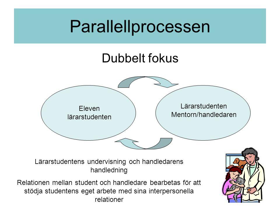 Parallellprocessen Dubbelt fokus Eleven lärarstudenten Lärarstudenten Mentorn/handledaren Lärarstudentens undervisning och handledarens handledning Re