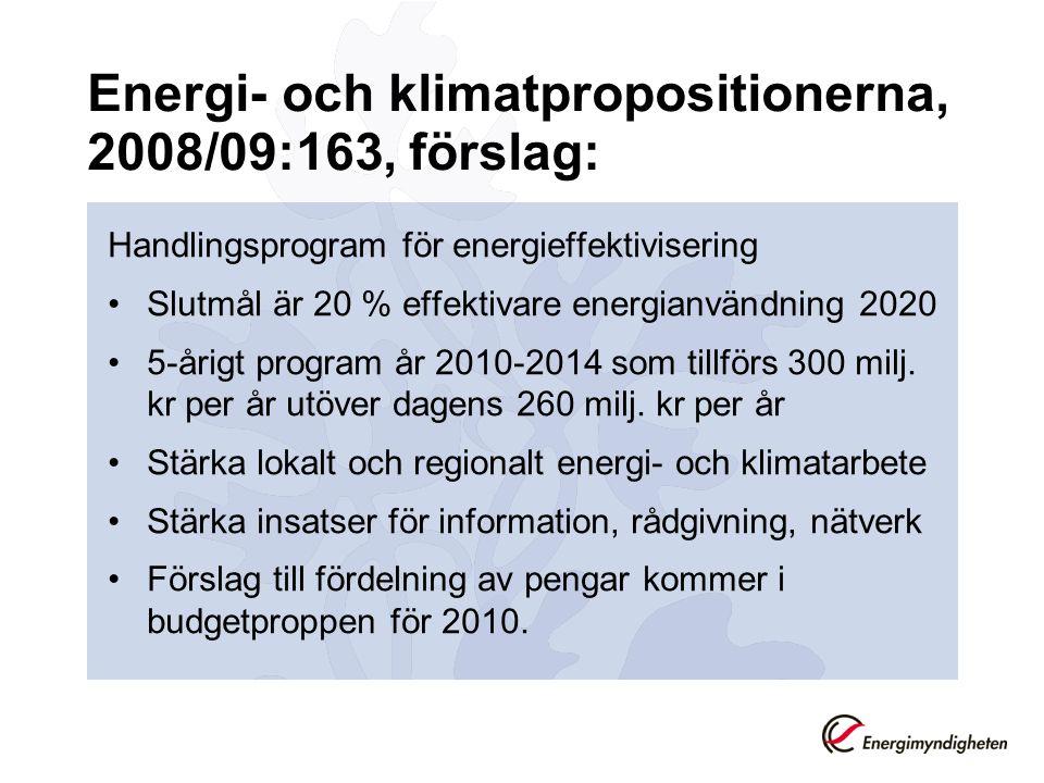 Energi- och klimatpropositionerna, 2008/09:163, förslag: Handlingsprogram för energieffektivisering •Slutmål är 20 % effektivare energianvändning 2020