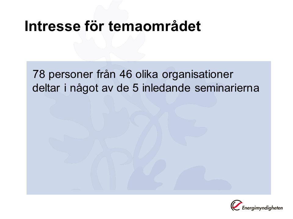 Intresse för temaområdet 78 personer från 46 olika organisationer deltar i något av de 5 inledande seminarierna