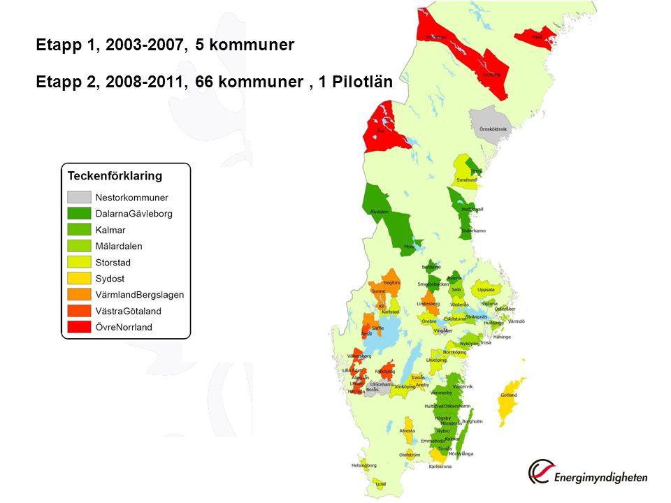 Etapp 1, 2003-2007, 5 kommuner Etapp 2, 2008-2011, 66 kommuner, 1 Pilotlän
