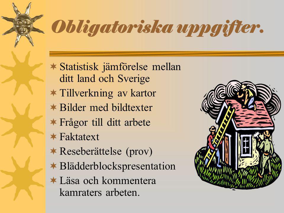 Obligatoriska uppgifter.  Statistisk jämförelse mellan ditt land och Sverige  Tillverkning av kartor  Bilder med bildtexter  Frågor till ditt arbe