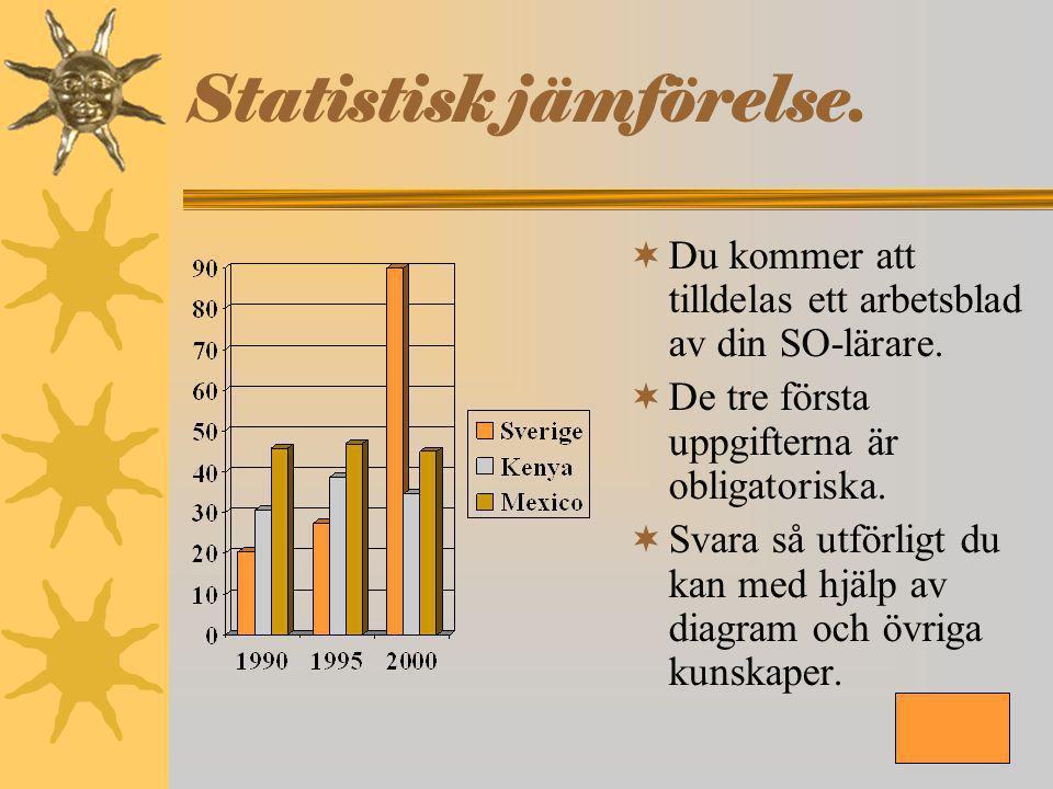 Statistisk jämförelse.  Du kommer att tilldelas ett arbetsblad av din SO-lärare.  De tre första uppgifterna är obligatoriska.  Svara så utförligt d
