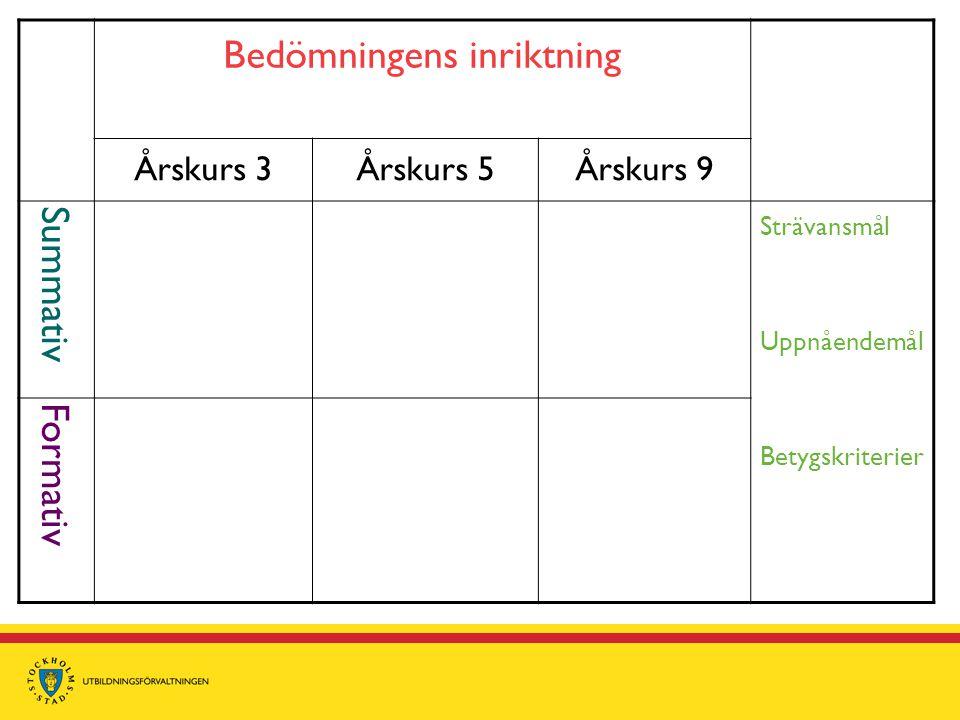 Bedömningens inriktning Årskurs 3Årskurs 5Årskurs 9 Summativ Strävansmål Uppnåendemål Betygskriterier Formativ