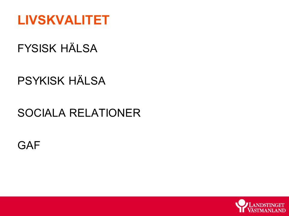 FYSISK HÄLSA PSYKISK HÄLSA SOCIALA RELATIONER GAF