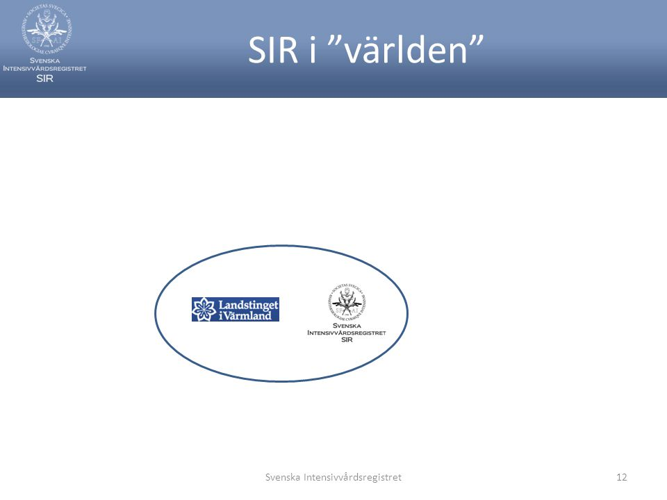 """SIR i """"världen"""" Svenska Intensivvårdsregistret12"""
