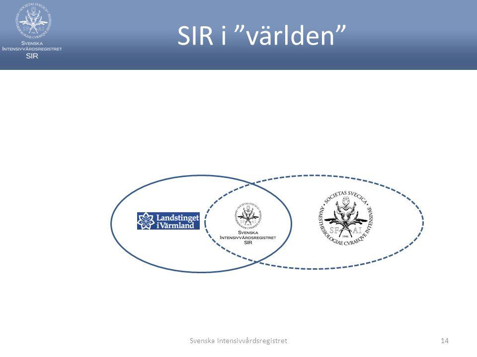 SIR i världen Svenska Intensivvårdsregistret14