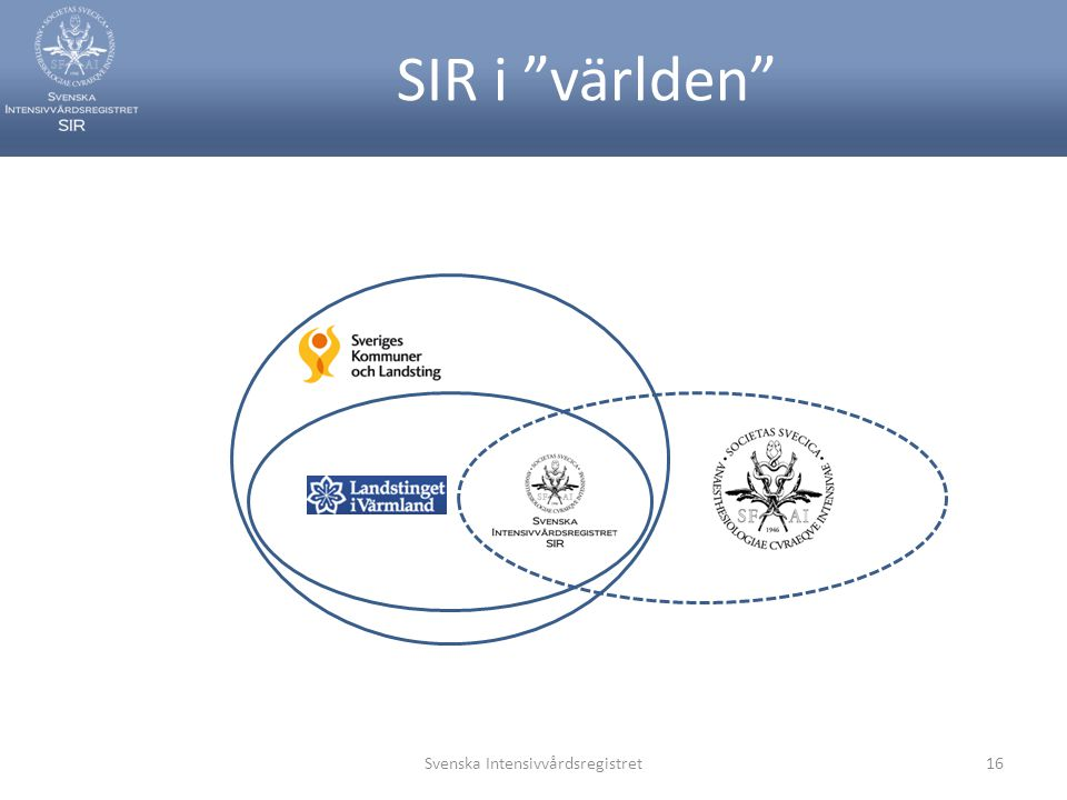 """SIR i """"världen"""" Svenska Intensivvårdsregistret16"""