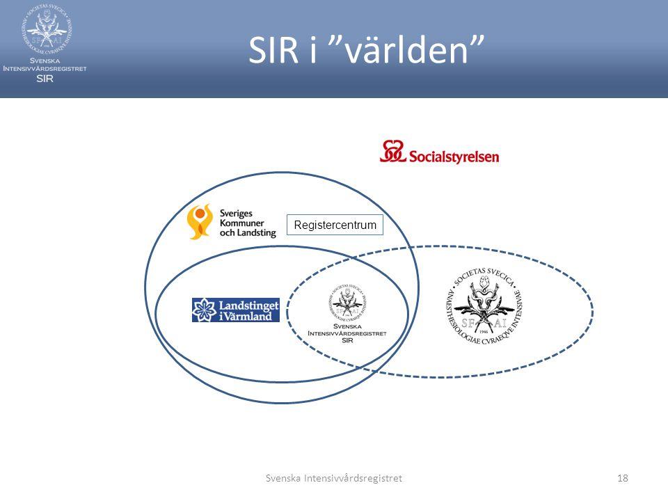 """SIR i """"världen"""" Svenska Intensivvårdsregistret18 Registercentrum"""