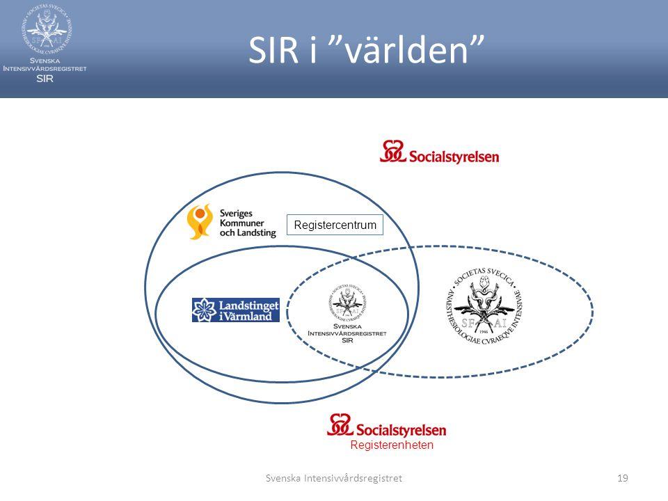 """SIR i """"världen"""" Svenska Intensivvårdsregistret19 Registerenheten Registercentrum"""