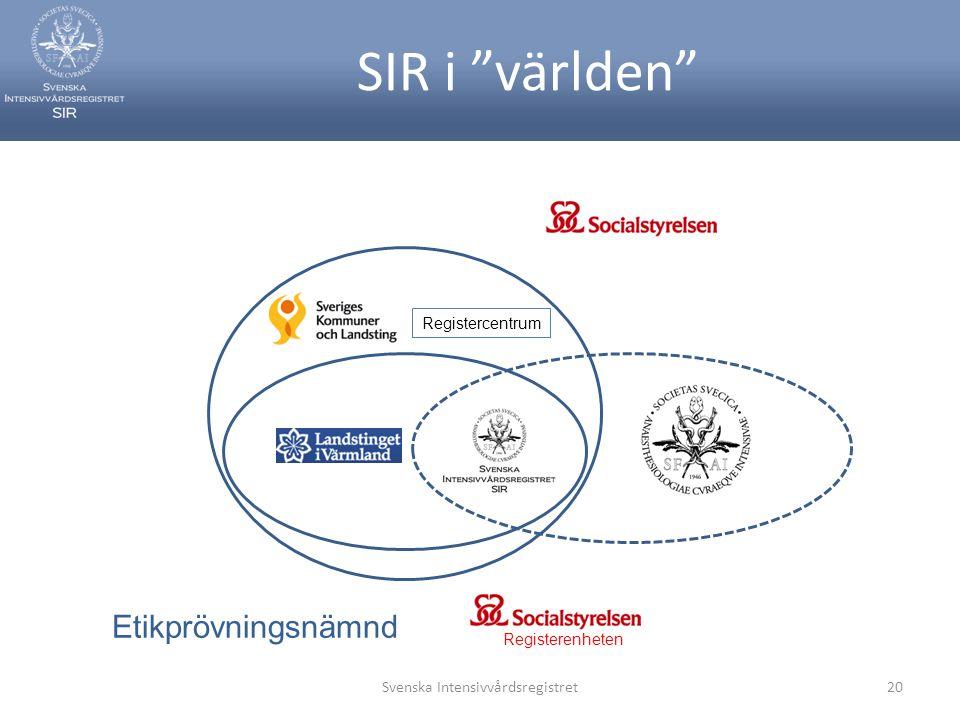 """SIR i """"världen"""" Svenska Intensivvårdsregistret20 Registerenheten Etikprövningsnämnd Registercentrum"""