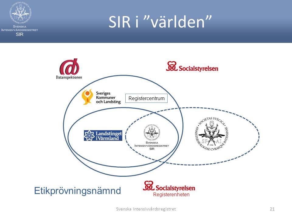 """SIR i """"världen"""" Svenska Intensivvårdsregistret21 Registerenheten Etikprövningsnämnd Registercentrum"""