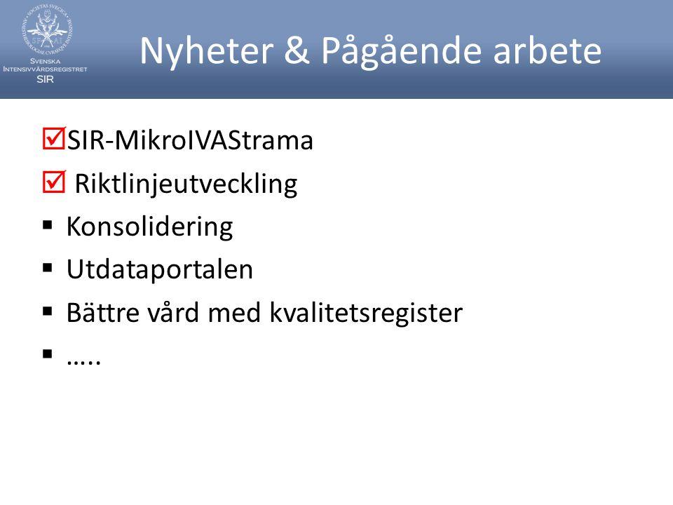 Nyheter & Pågående arbete  SIR-MikroIVAStrama  Riktlinjeutveckling  Konsolidering  Utdataportalen  Bättre vård med kvalitetsregister  …..