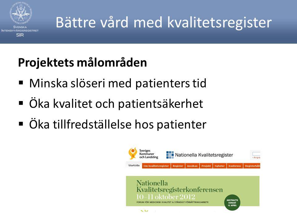 Bättre vård med kvalitetsregister Projektets målområden  Minska slöseri med patienters tid  Öka kvalitet och patientsäkerhet  Öka tillfredställelse