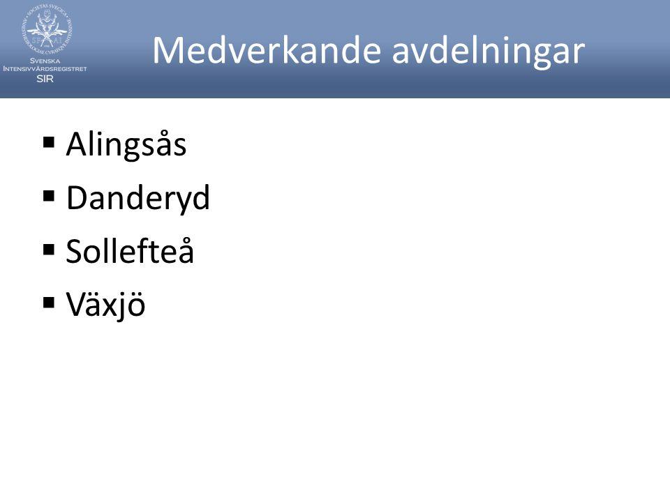 Medverkande avdelningar  Alingsås  Danderyd  Sollefteå  Växjö